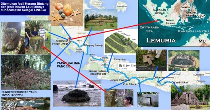 URANG LEMUR (BANGSA LEMURIA)