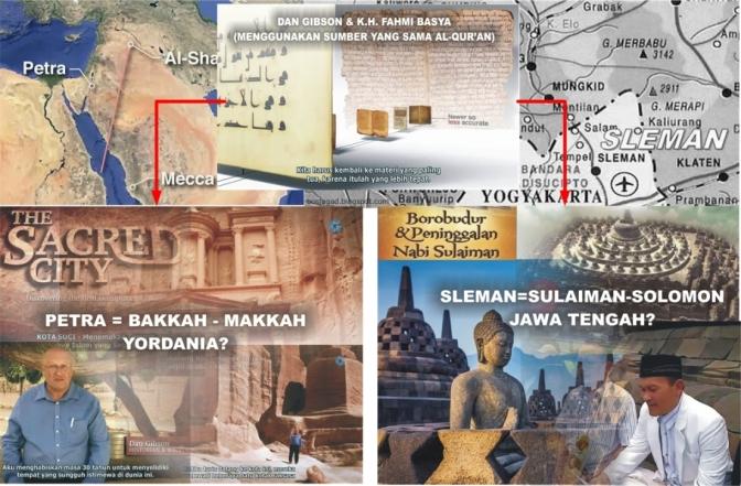 QURANIC ARCHAEOLOGY